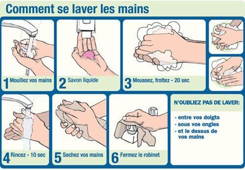 Hiver et lavage des mains | Naturopathie