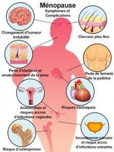 menopause-naturopathie